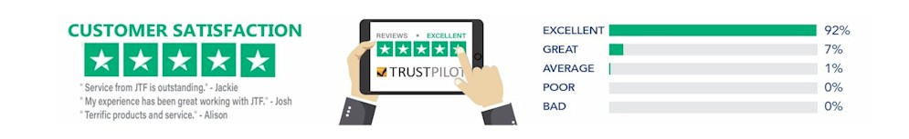 Trust Pilot - Review - JTF Business Systems