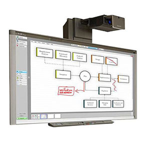Smart Board 880 With Uf75 Projector Sb880i5e Smpsb880i5e Smp